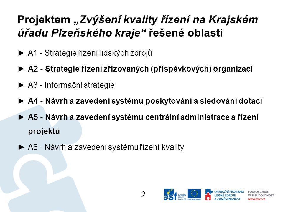 """Projektem """"Zvýšení kvality řízení na Krajském úřadu Plzeňského kraje řešené oblasti"""