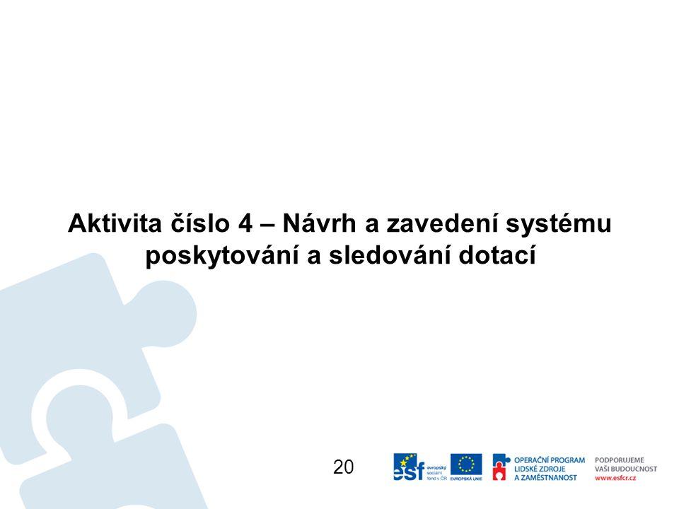 Aktivita číslo 4 – Návrh a zavedení systému poskytování a sledování dotací