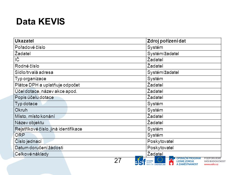 Data KEVIS 27 Ukazatel Zdroj pořízení dat Pořadové číslo Systém