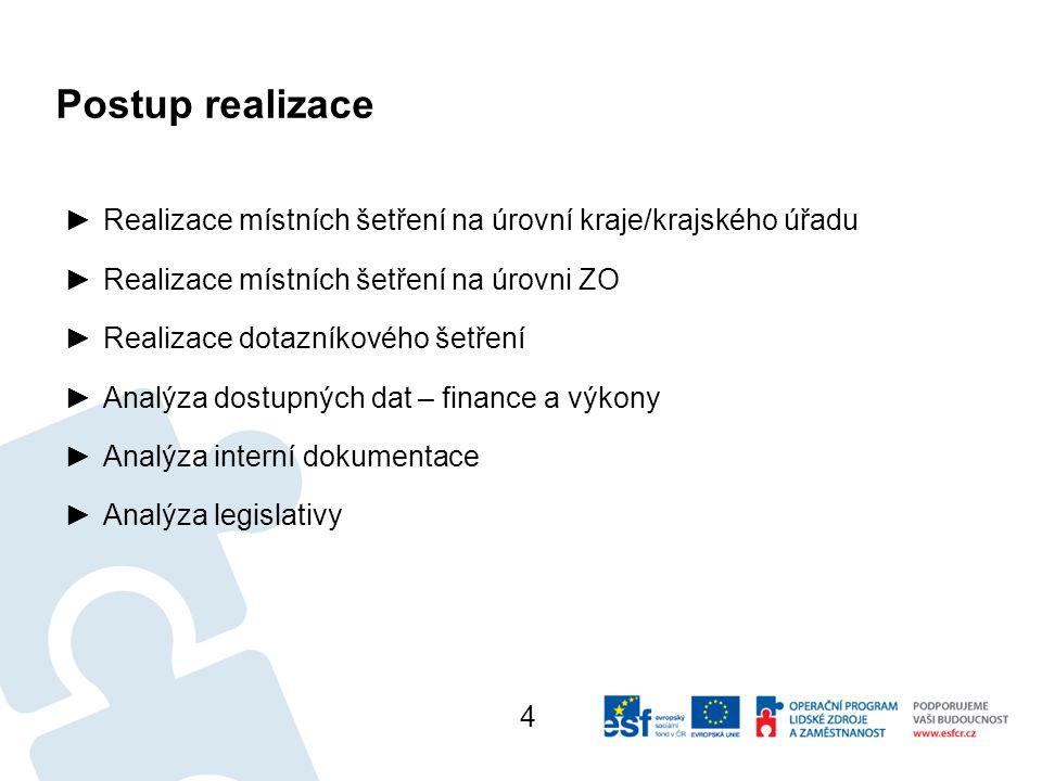 Postup realizace Realizace místních šetření na úrovní kraje/krajského úřadu. Realizace místních šetření na úrovni ZO.