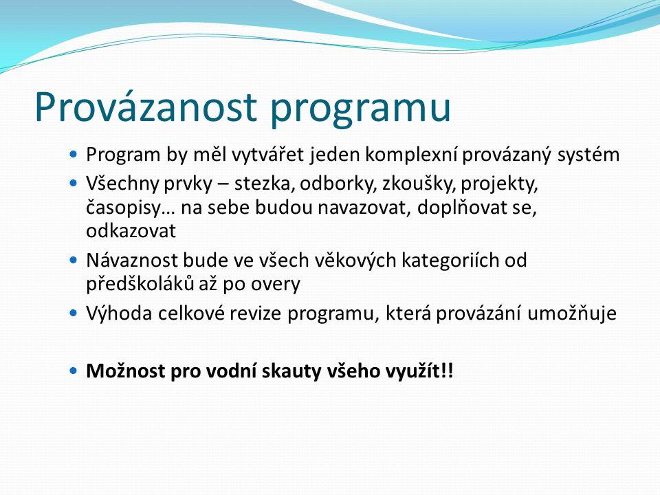 Provázanost programu Program by měl vytvářet jeden komplexní provázaný systém.