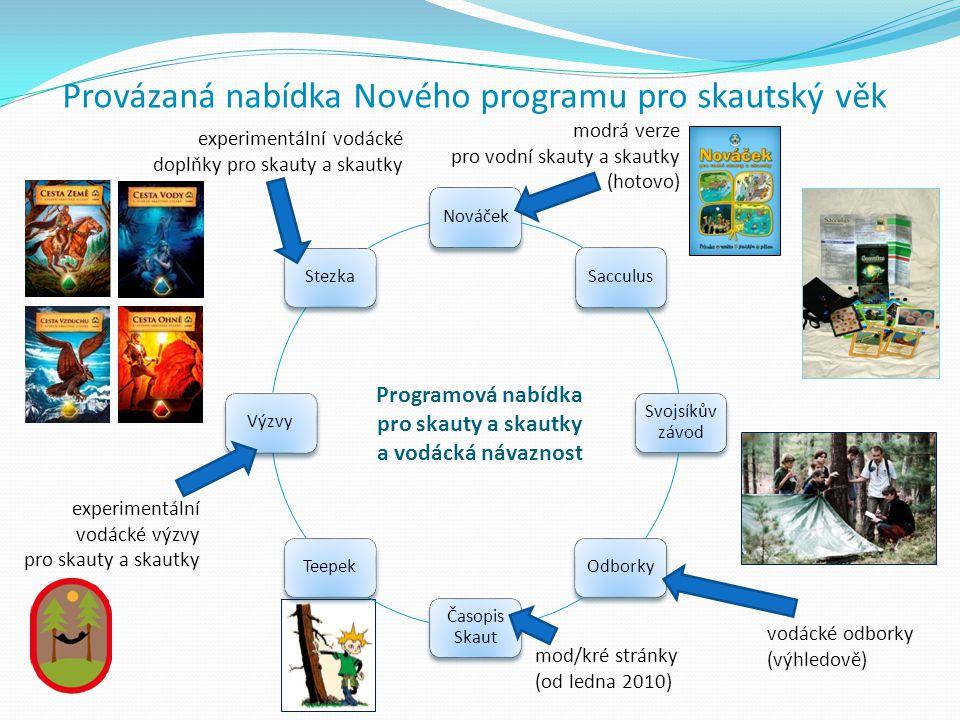 Provázaná nabídka Nového programu pro skautský věk
