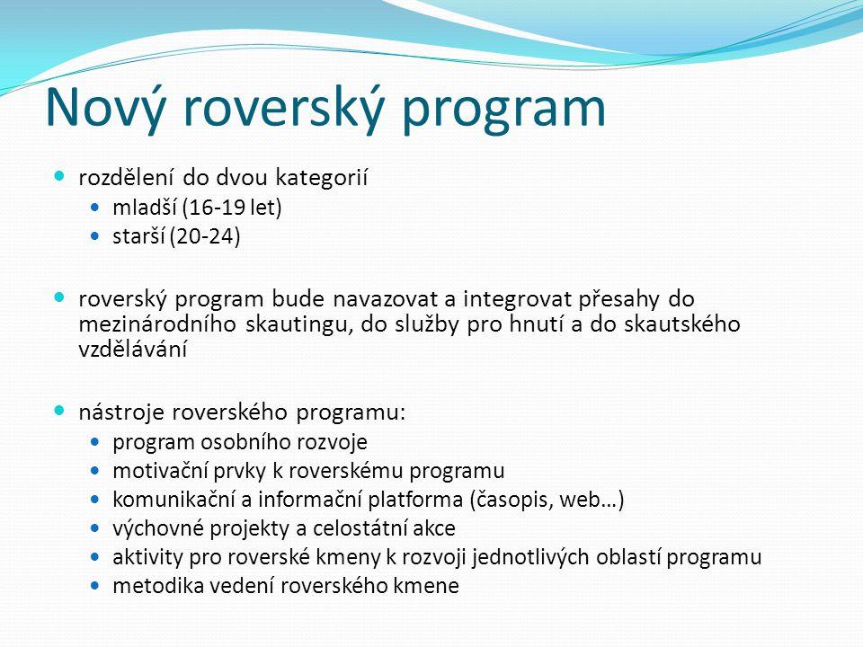 Nový roverský program rozdělení do dvou kategorií
