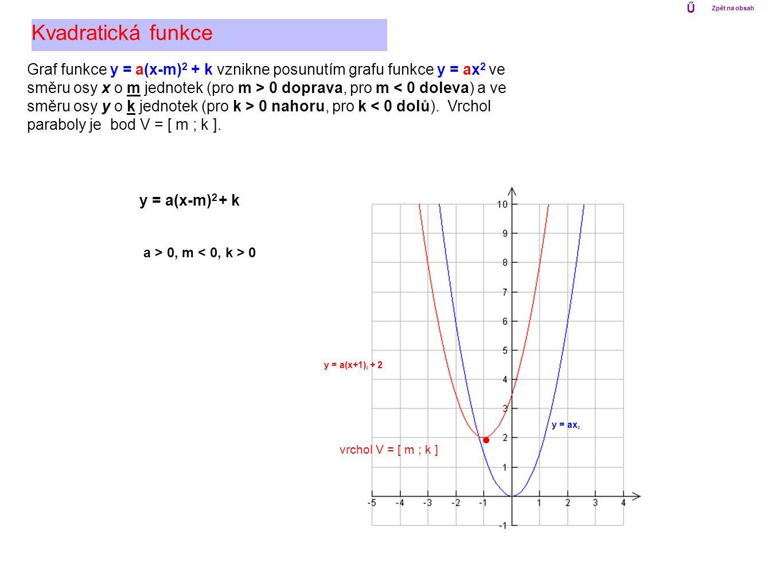 Ű Zpět na obsah. Kvadratická funkce. Graf funkce y = a(x-m)2 + k vznikne posunutím grafu funkce y = ax2 ve.