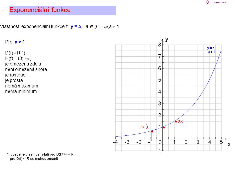 Ű Zpět na obsah. Exponenciální funkce. Vlastnosti exponenciální funkce f: y = ax , a (0; +Ą),a ą 1: