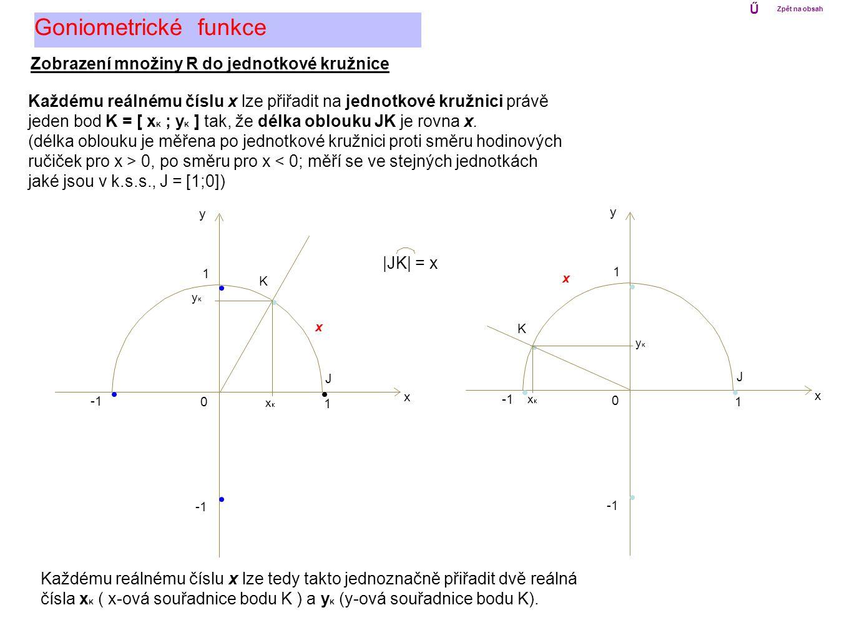 Goniometrické funkce Zobrazení množiny R do jednotkové kružnice