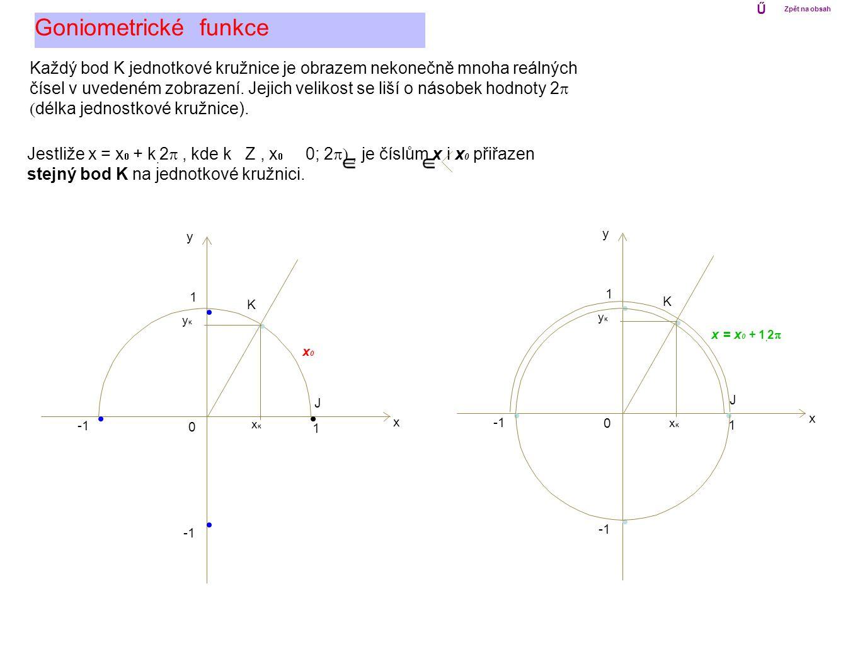 Ű Zpět na obsah. Goniometrické funkce. Každý bod K jednotkové kružnice je obrazem nekonečně mnoha reálných.