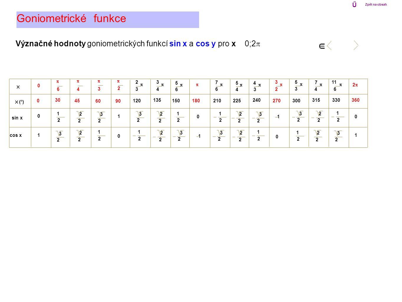 Ű Zpět na obsah. Goniometrické funkce. Význačné hodnoty goniometrických funkcí sin x a cos y pro x 0;2p.