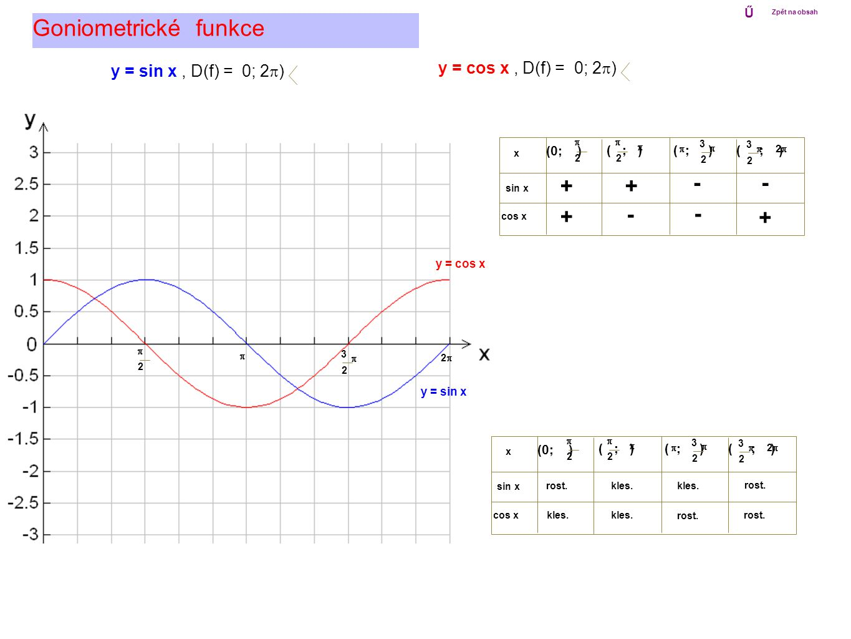 Goniometrické funkce + + - - + - - + y = cos x , D(f) = 0; 2p)