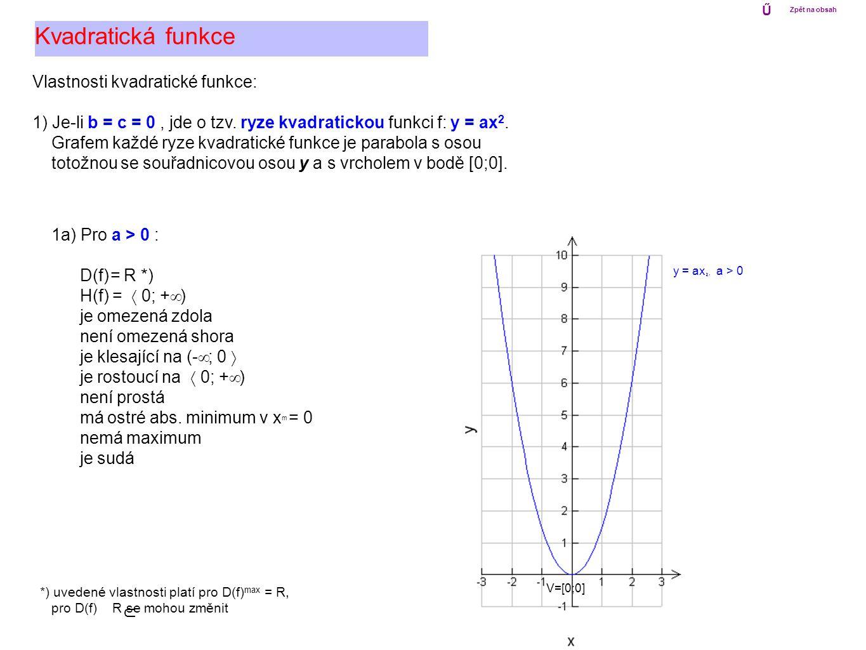 Kvadratická funkce Vlastnosti kvadratické funkce: