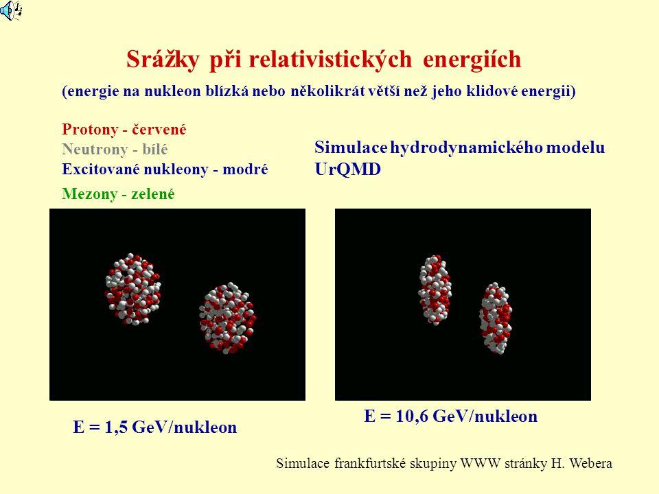 Srážky při relativistických energiích