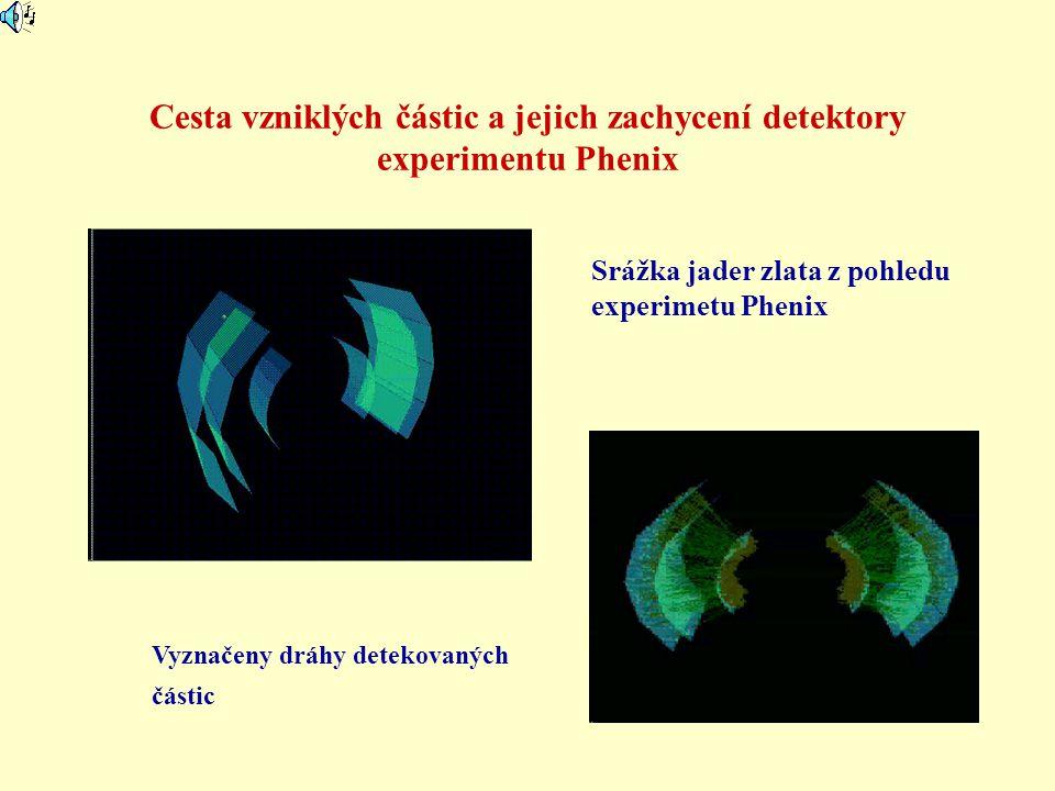 Cesta vzniklých částic a jejich zachycení detektory experimentu Phenix