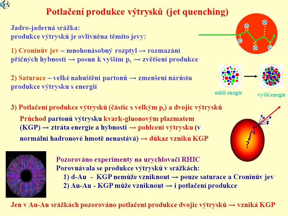Potlačení produkce výtrysků (jet quenching)