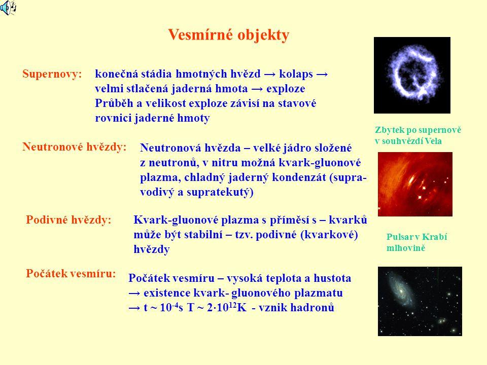 Vesmírné objekty Supernovy: Neutronové hvězdy: Podivné hvězdy: