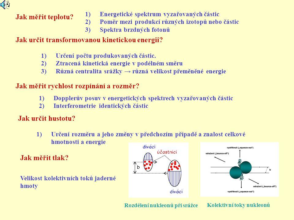 Jak určit transformovanou kinetickou energii