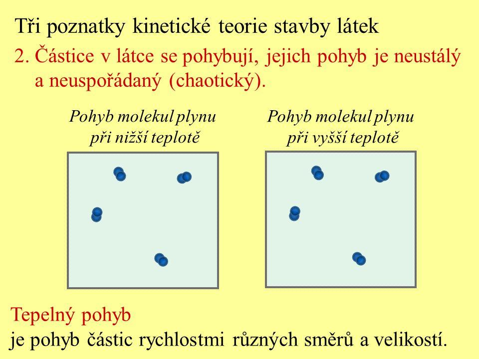 Tři poznatky kinetické teorie stavby látek