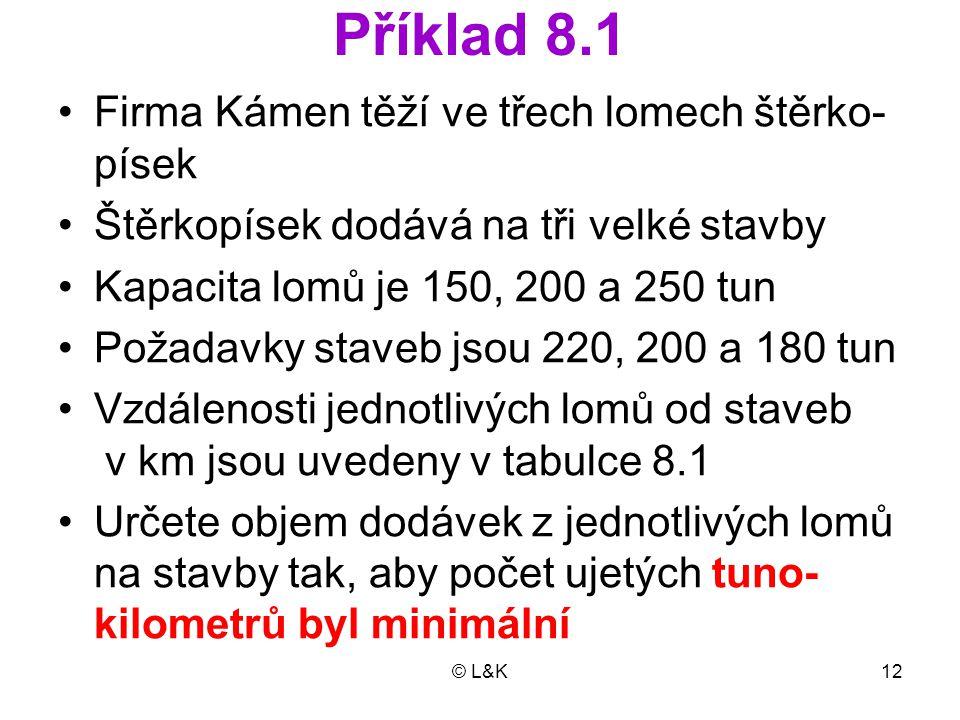 Příklad 8.1 Firma Kámen těží ve třech lomech štěrko-písek