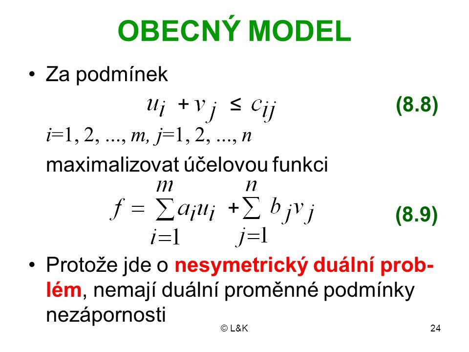 OBECNÝ MODEL Za podmínek + ≤ (8.8) i=1, 2, ..., m, j=1, 2, ..., n