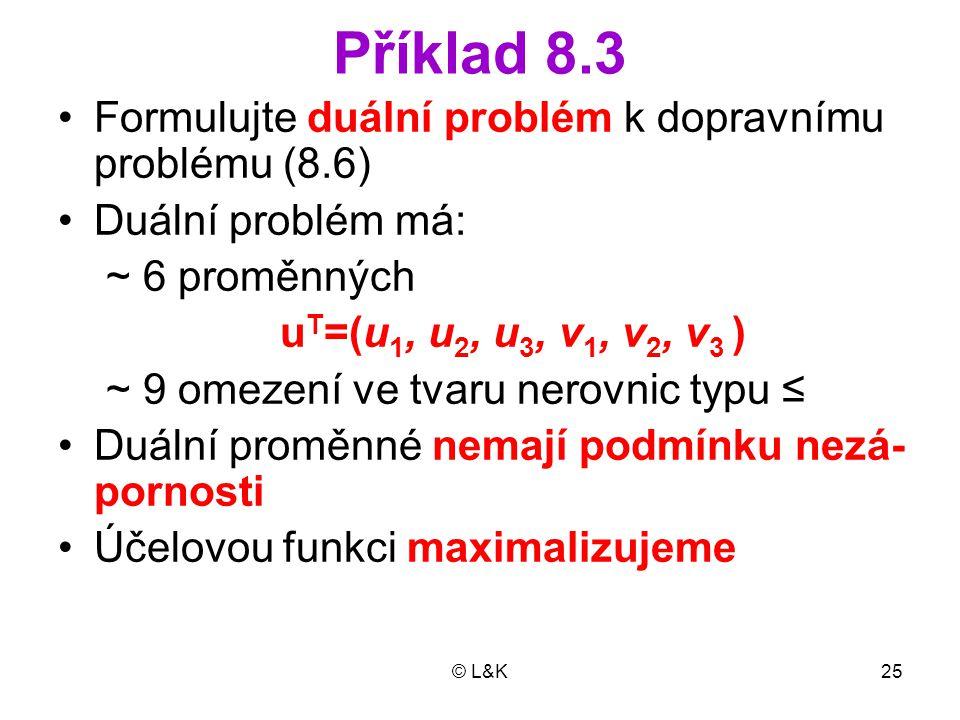Příklad 8.3 Formulujte duální problém k dopravnímu problému (8.6)