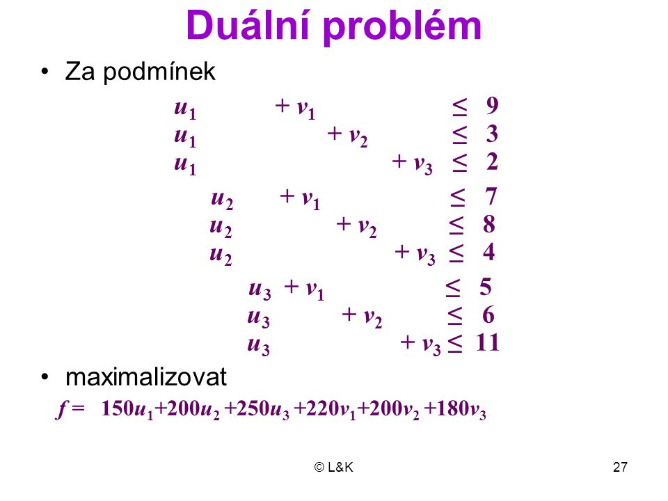 Duální problém Za podmínek u1 + v2 ≤ 3 u1 + v3 ≤ 2 u2 + v1 ≤ 7