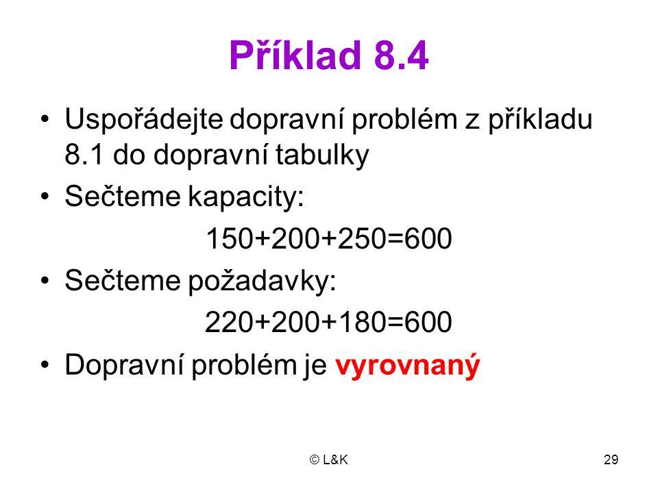 Příklad 8.4 Uspořádejte dopravní problém z příkladu 8.1 do dopravní tabulky. Sečteme kapacity: 150+200+250=600.