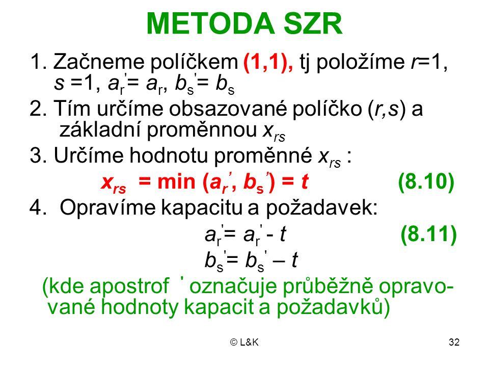 METODA SZR 1. Začneme políčkem (1,1), tj položíme r=1,
