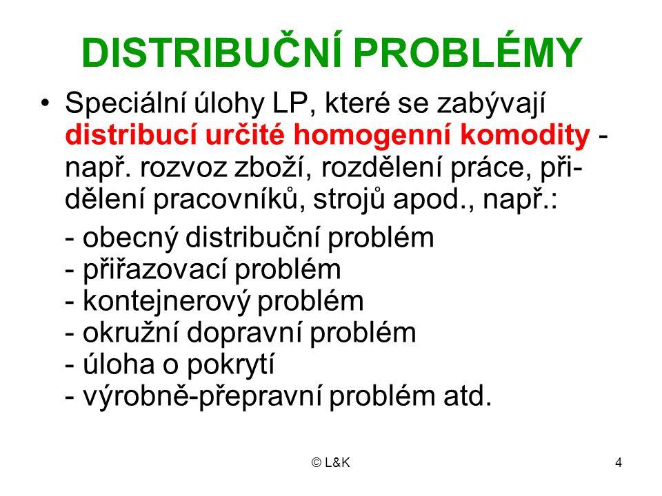 DISTRIBUČNÍ PROBLÉMY