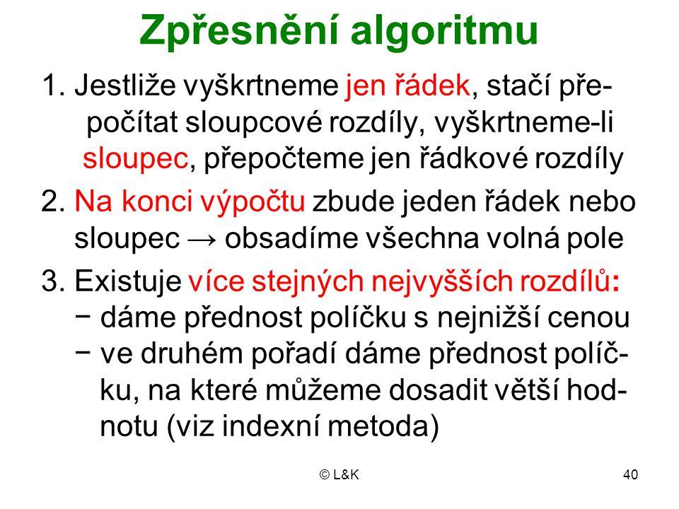 Zpřesnění algoritmu 1. Jestliže vyškrtneme jen řádek, stačí pře-počítat sloupcové rozdíly, vyškrtneme-li.