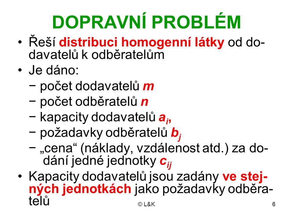 DOPRAVNÍ PROBLÉM Řeší distribuci homogenní látky od do-davatelů k odběratelům. Je dáno: − počet dodavatelů m.