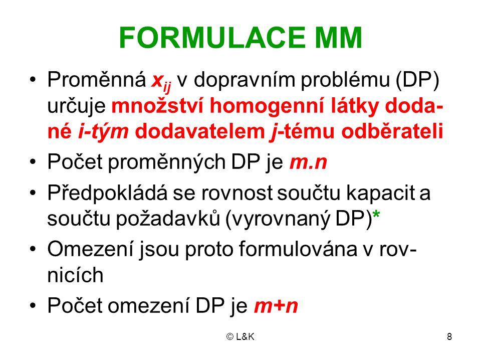 FORMULACE MM Proměnná xij v dopravním problému (DP) určuje množství homogenní látky doda-né i-tým dodavatelem j-tému odběrateli.