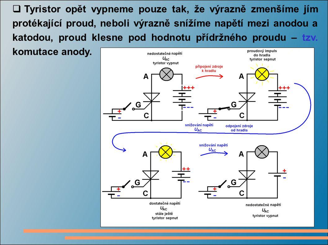 Tyristor opět vypneme pouze tak, že výrazně zmenšíme jím protékající proud, neboli výrazně snížíme napětí mezi anodou a katodou, proud klesne pod hodnotu přídržného proudu – tzv.