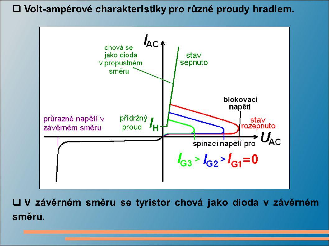 Volt-ampérové charakteristiky pro různé proudy hradlem.