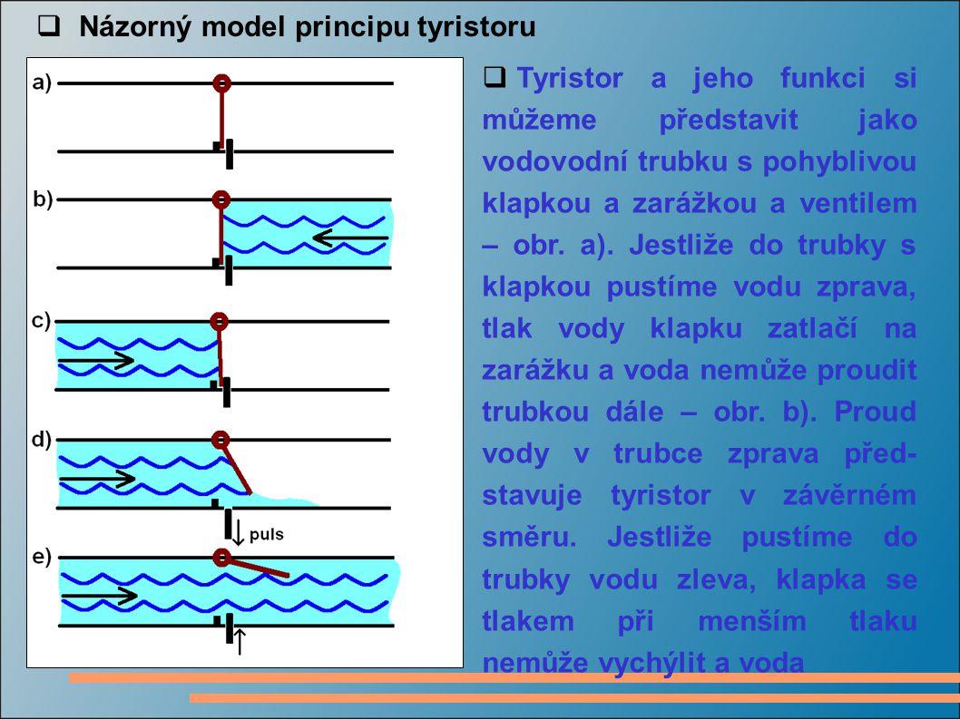 Názorný model principu tyristoru