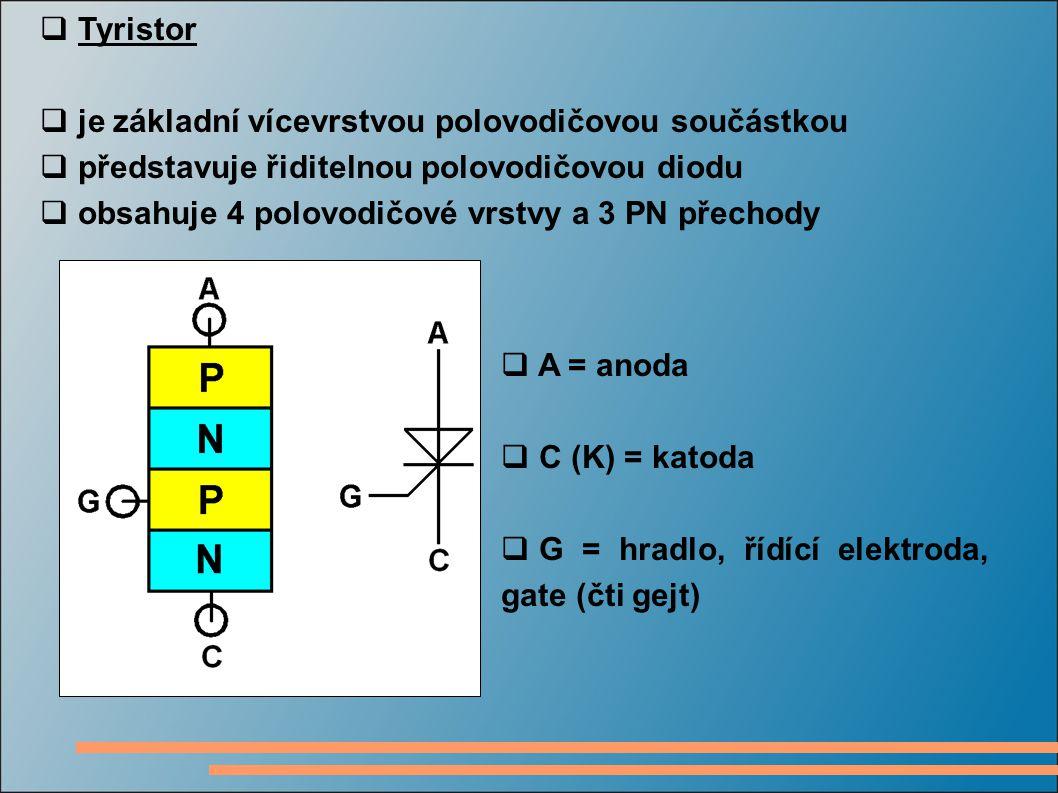 Tyristor je základní vícevrstvou polovodičovou součástkou. představuje řiditelnou polovodičovou diodu.
