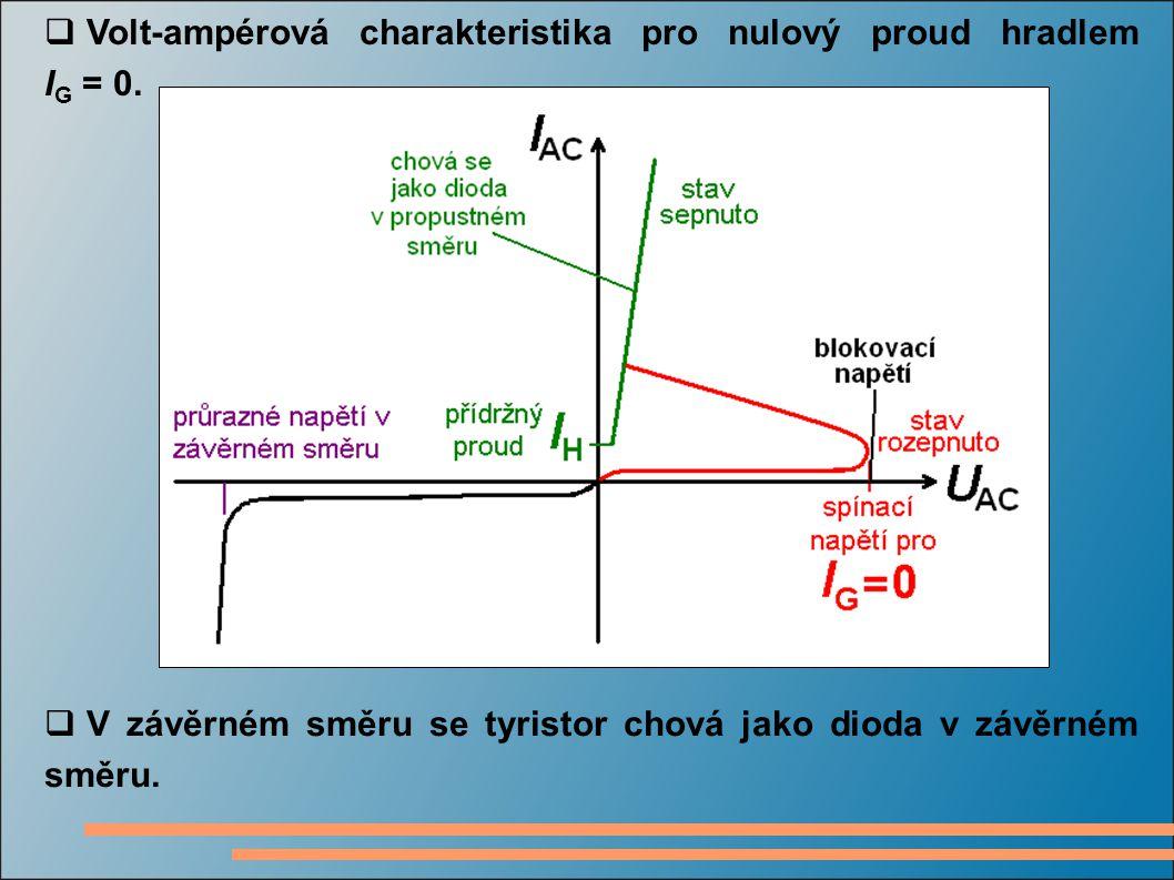 Volt-ampérová charakteristika pro nulový proud hradlem IG = 0.