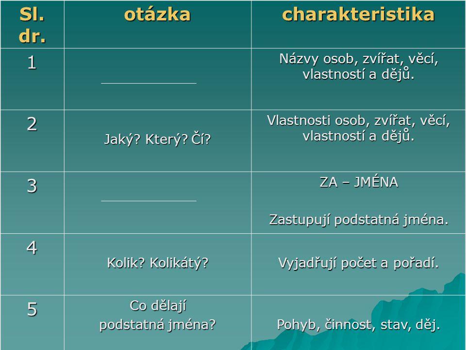 Sl. dr. otázka charakteristika