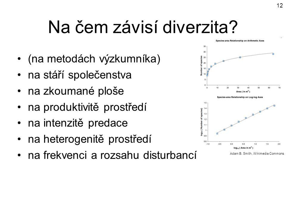 Na čem závisí diverzita