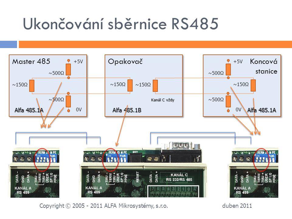 Ukončování sběrnice RS485