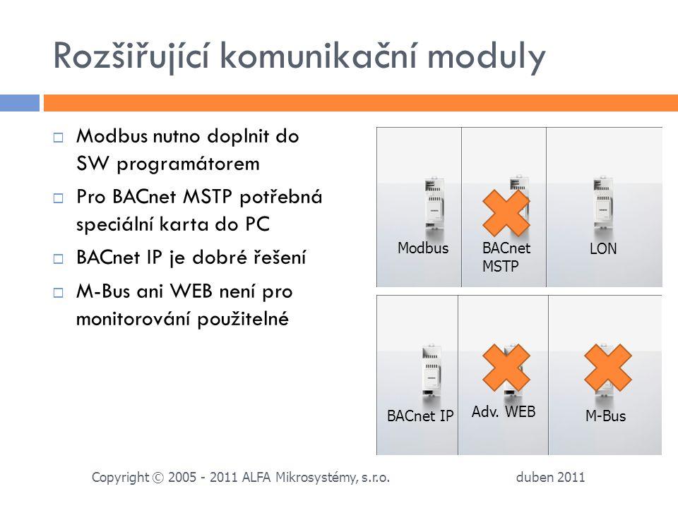 Rozšiřující komunikační moduly