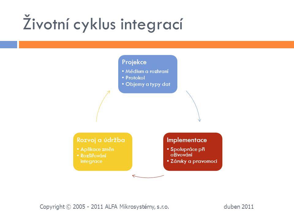 Životní cyklus integrací