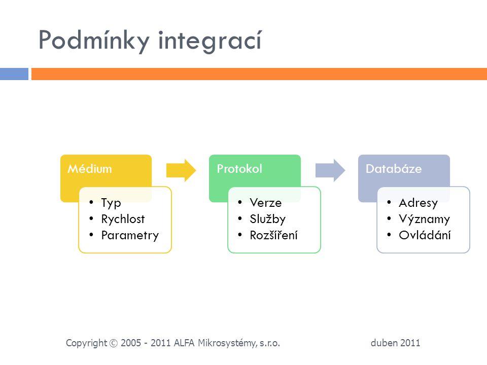 Podmínky integrací Médium Typ Rychlost Parametry Protokol Verze Služby