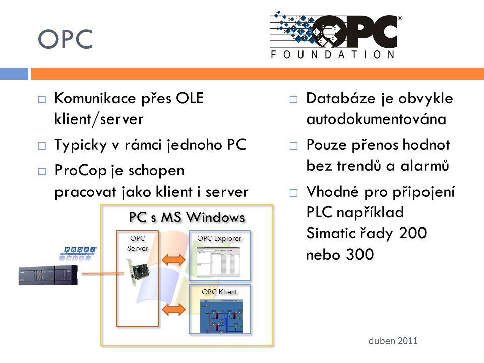 OPC Komunikace přes OLE klient/server Typicky v rámci jednoho PC