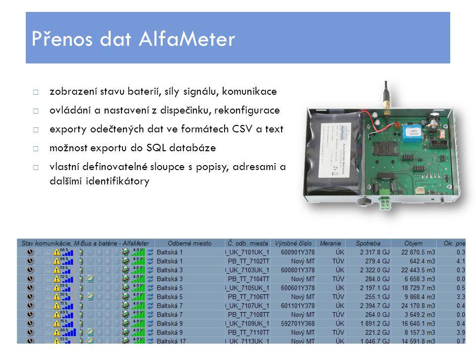 Přenos dat AlfaMeter zobrazení stavu baterií, síly signálu, komunikace