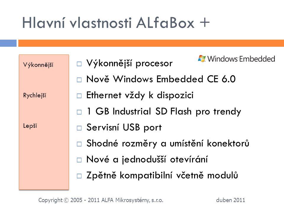 Hlavní vlastnosti ALfaBox +