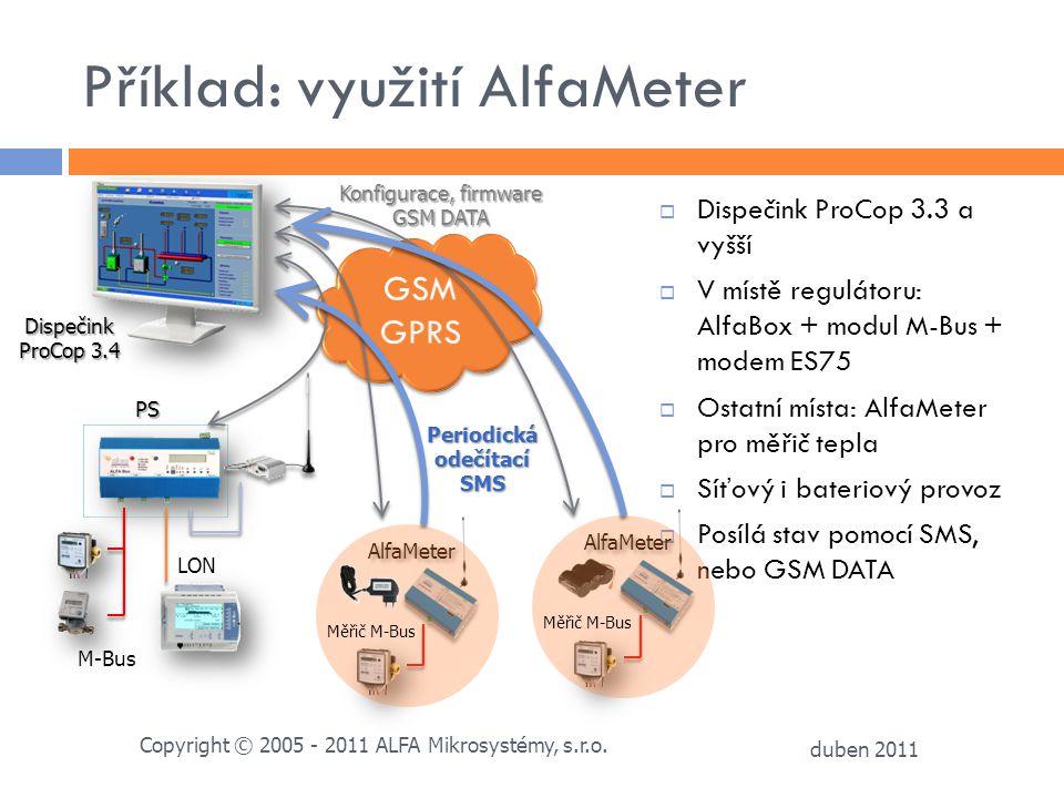 Příklad: využití AlfaMeter