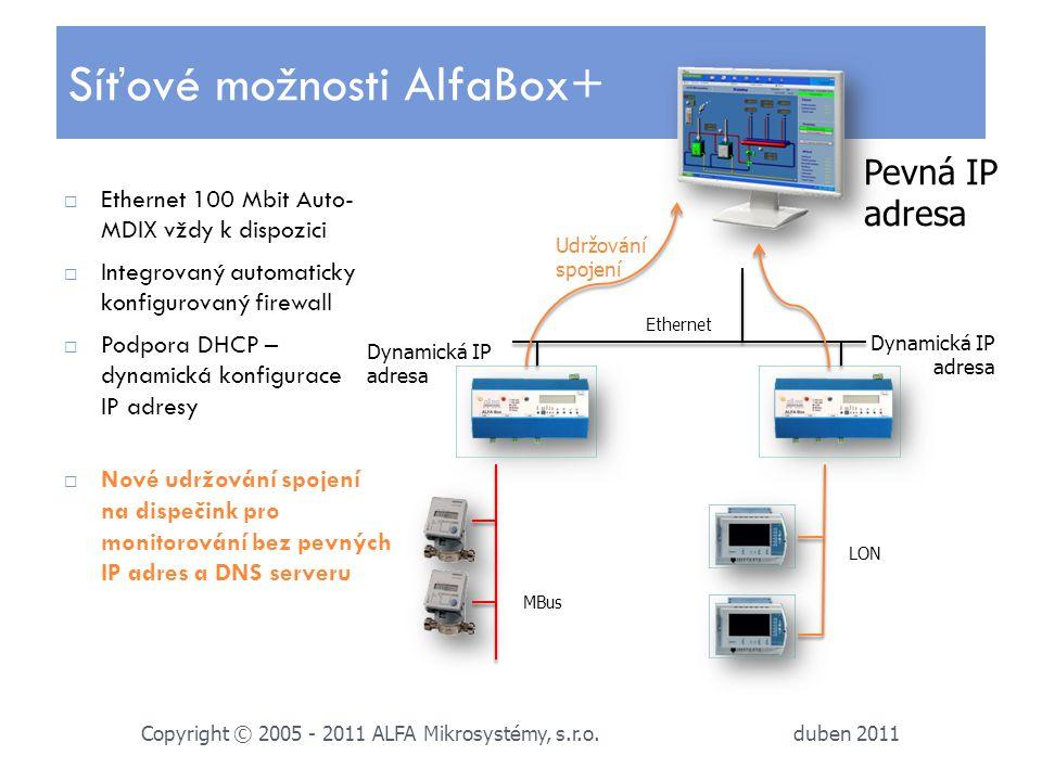 Síťové možnosti AlfaBox+