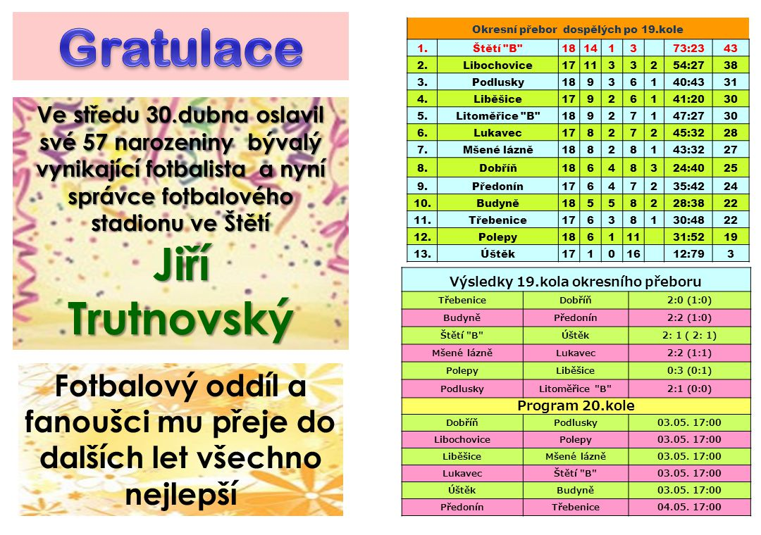 Gratulace Jiří Trutnovský