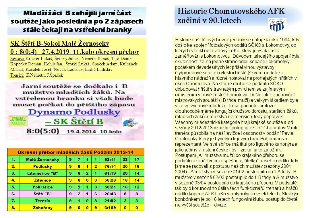 Okresní přebor mladších žáků Podzim 2013-14
