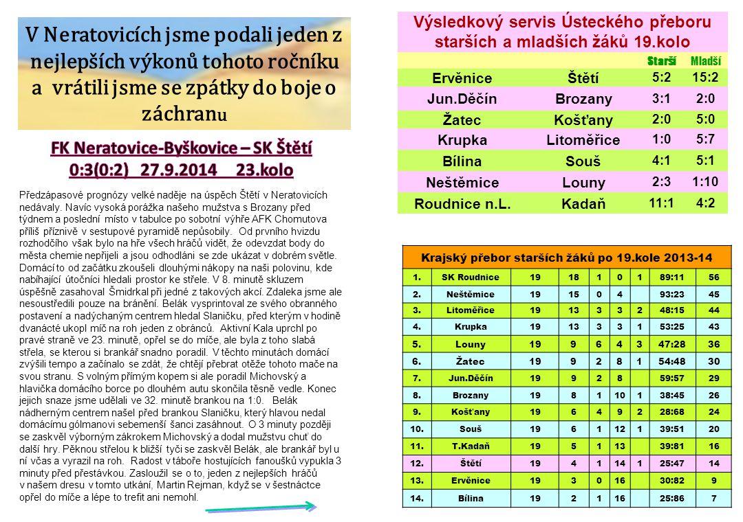 Výsledkový servis Ústeckého přeboru starších a mladších žáků 19.kolo