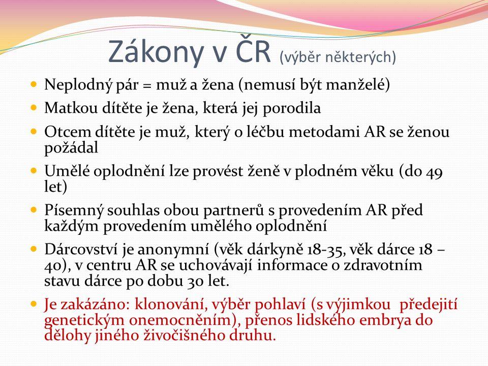 Zákony v ČR (výběr některých)